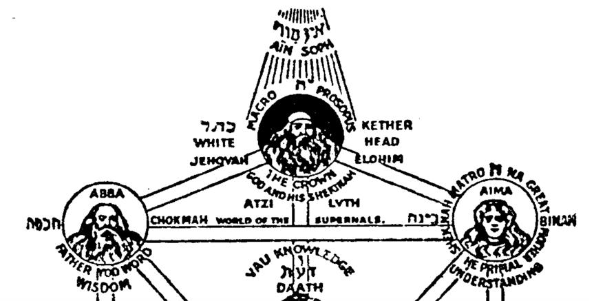 Risultati immagini per cosmogonia gnostica