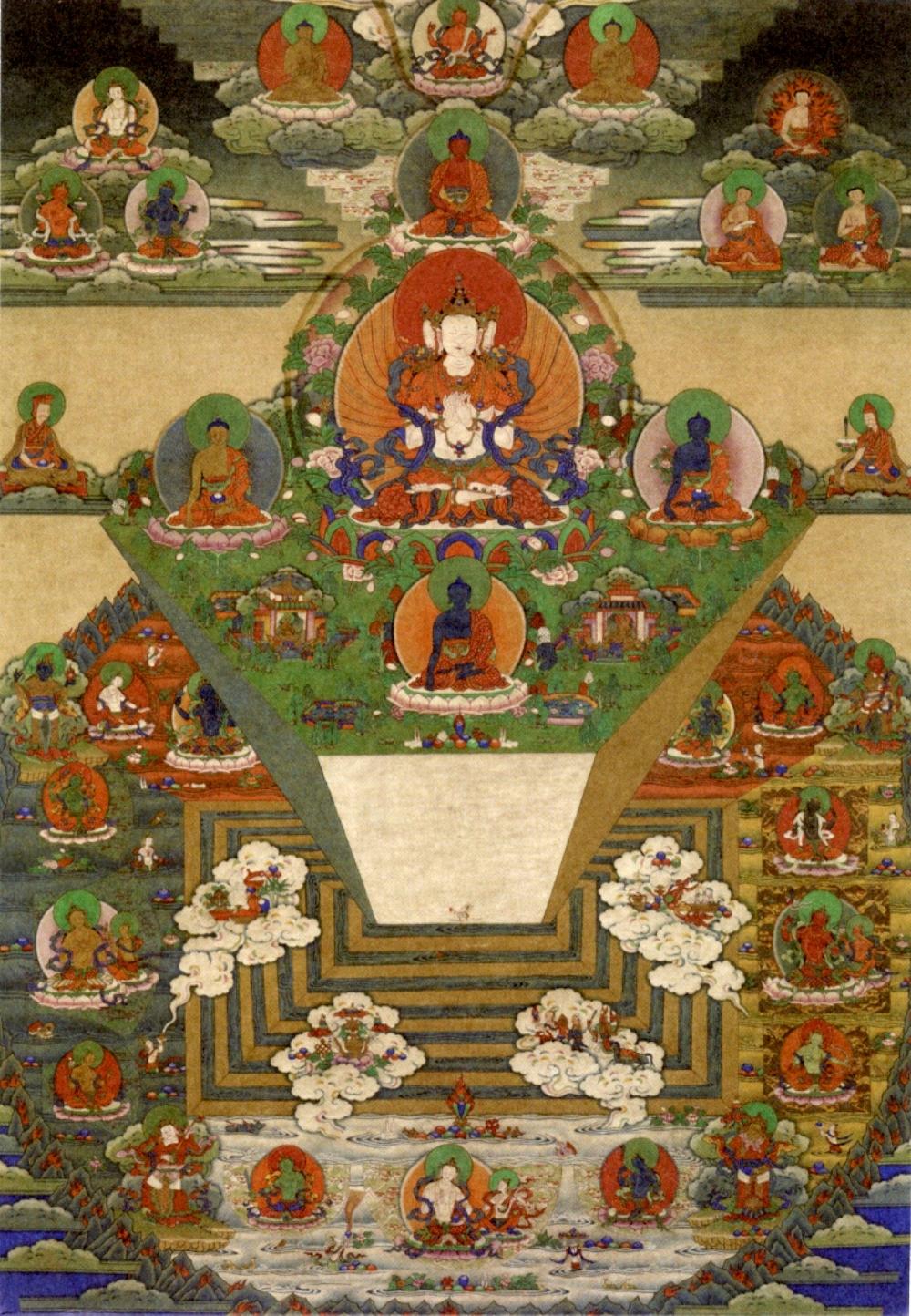Bhutanese_thanka_of_Mt._Meru_and_the_Buddhist_Universe